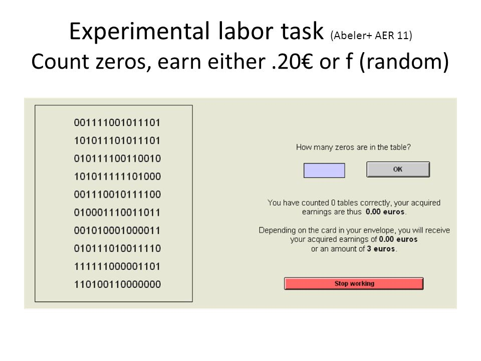 Experimental labor task (Abeler+ AER 11) Count zeros, earn either.20€ or f (random)