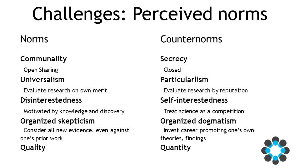 Challenges: Perceived norms Norms Communality Open Sharing Universalism Evaluate research on own merit Disinterestedness Motivated by knowledge and discovery Organized skepticism Consider all new evidence, even against one's prior work Quality Counternorms Secrecy Closed Particularlism Evaluate research by reputation Self-interestedness Treat science as a competition Organized dogmatism Invest career promoting one's own theories, findings Quantity