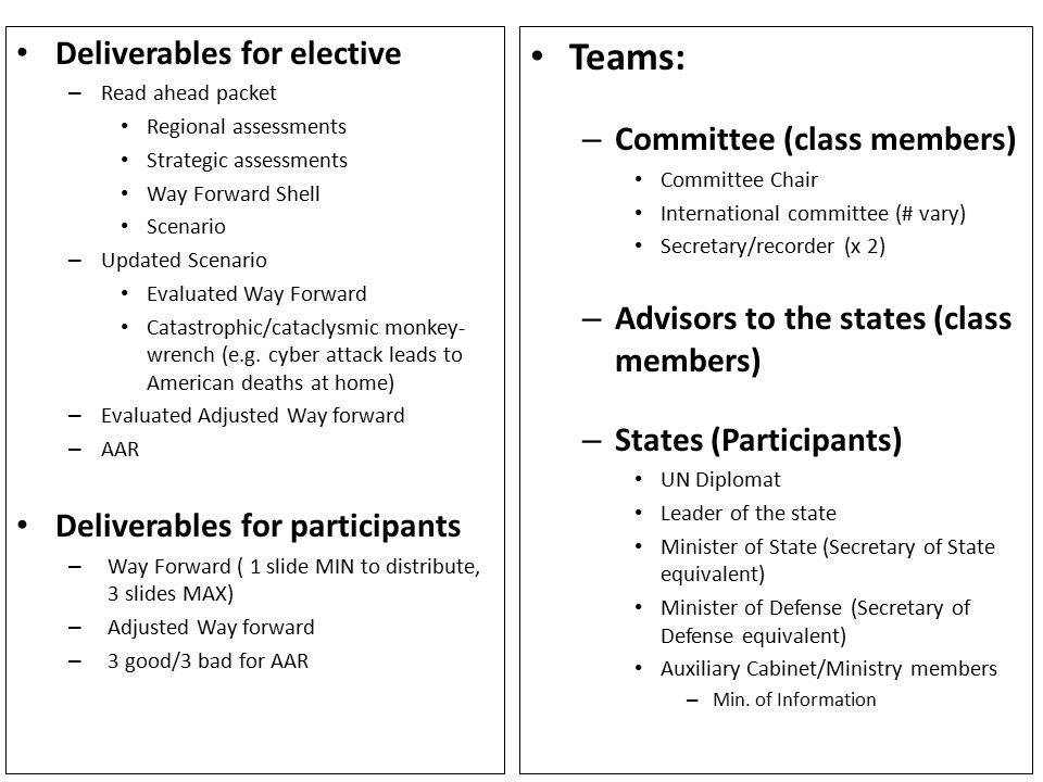 Teams: – Committee (class members) Committee Chair International committee (# vary) Secretary/recorder (x 2) – Advisors to the states (class members) – States (Participants) UN Diplomat Leader of the state Minister of State (Secretary of State equivalent) Minister of Defense (Secretary of Defense equivalent) Auxiliary Cabinet/Ministry members – Min.