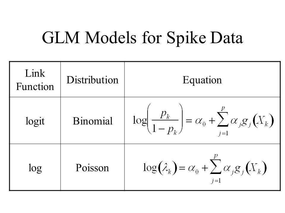 Link Function DistributionEquation logitBinomial logPoisson GLM Models for Spike Data
