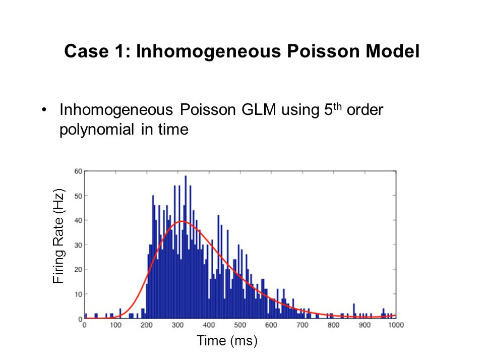 Case 1: Inhomogeneous Poisson Model Inhomogeneous Poisson GLM using 5 th order polynomial in time Time (ms) Firing Rate (Hz)