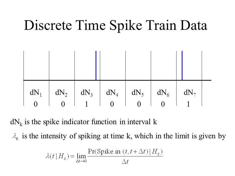 Discrete Time Spike Train Data dN 1 dN 2 dN 3 dN 4 dN 5 dN 6 dN 7 0010001 dN k is the spike indicator function in interval k is the intensity of spiki