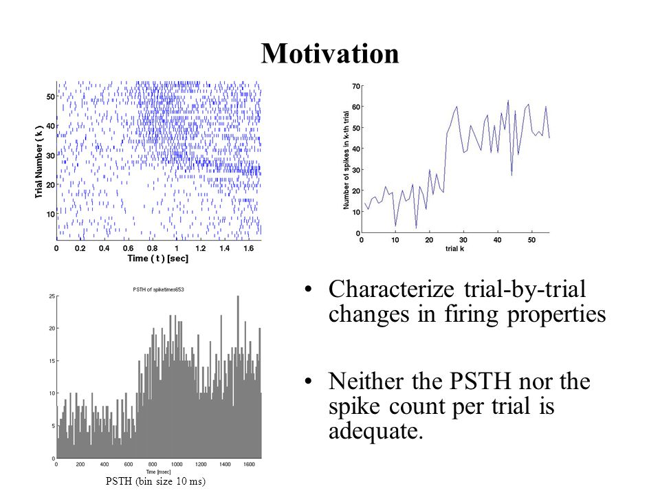 Motivation Characterize trial-by-trial changes in firing properties Neither the PSTH nor the spike count per trial is adequate. PSTH (bin size 10 ms)