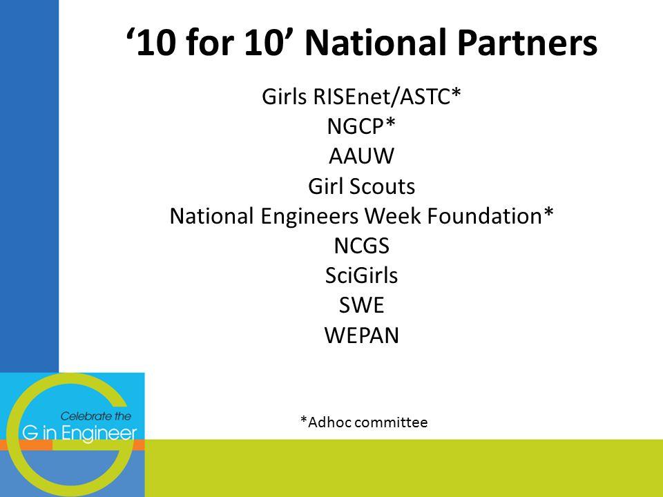 '10 for 10' National Partners Girls RISEnet/ASTC* NGCP* AAUW Girl Scouts National Engineers Week Foundation* NCGS SciGirls SWE WEPAN *Adhoc committee