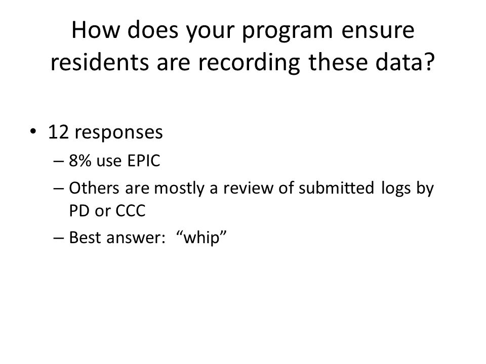 How does your program ensure residents are recording these data.