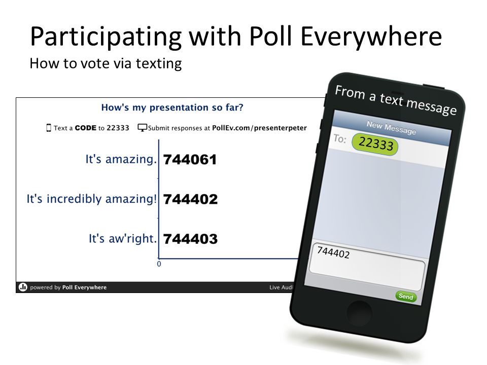 Participating with Poll Everywhere How to vote via texting 744402 From a text message 22333