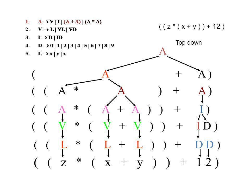 1.A  V | I | (A + A) | (A * A) 2.V  L | VL | VD 3.I  D | ID 4.D  0 | 1 | 2 | 3 | 4 | 5 | 6 | 7 | 8 | 9 5.L  x | y | z ( ( z * ( x + y ) ) + 1 2 ) ( ( L * ( L + L ) ) + D D ) 1.A  V | I | (A + A) | (A * A) 2.V  L | VL | VD 3.I  D | ID 4.D  0 | 1 | 2 | 3 | 4 | 5 | 6 | 7 | 8 | 9 5.L  x | y | z ( ( V * ( V + V ) ) + I D ) 1.A  V | I | (A + A) | (A * A) 2.V  L | VL | VD 3.I  D | ID 4.D  0 | 1 | 2 | 3 | 4 | 5 | 6 | 7 | 8 | 9 5.L  x | y | z ( ( A * ( A + A ) ) + I ) 1.A  V | I | (A + A) | (A * A) 2.V  L | VL | VD 3.I  D | ID 4.D  0 | 1 | 2 | 3 | 4 | 5 | 6 | 7 | 8 | 9 5.L  x | y | z ( ( A * A ) + A ) 1.A  V | I | (A + A) | (A * A) 2.V  L | VL | VD 3.I  D | ID 4.D  0 | 1 | 2 | 3 | 4 | 5 | 6 | 7 | 8 | 9 5.L  x | y | z ( A + A ) 1.A  V | I | (A + A) | (A * A) 2.V  L | VL | VD 3.I  D | ID 4.D  0 | 1 | 2 | 3 | 4 | 5 | 6 | 7 | 8 | 9 5.L  x | y | z A 1.A  V | I | (A + A) | (A * A) 2.V  L | VL | VD 3.I  D | ID 4.D  0 | 1 | 2 | 3 | 4 | 5 | 6 | 7 | 8 | 9 5.L  x | y | z ( ( z * ( x + y ) ) + 12 ) Top down