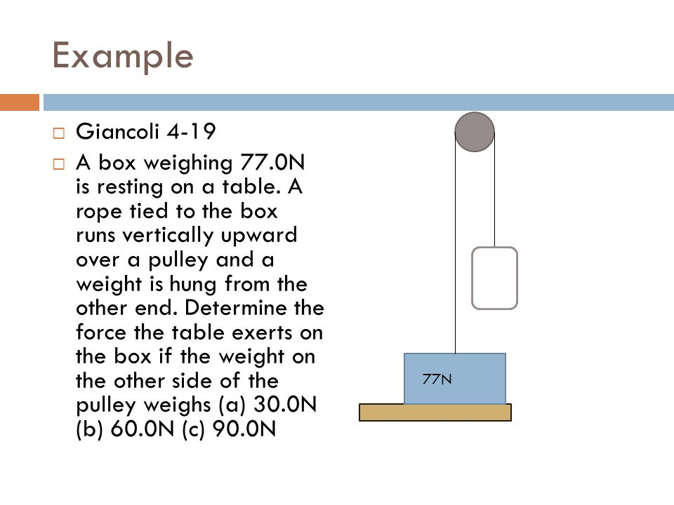 Example  Giancoli 4-19  A box weighing 77.0N is resting on a table. A rope tied to the box runs vertically upward over a pulley and a weight is hung