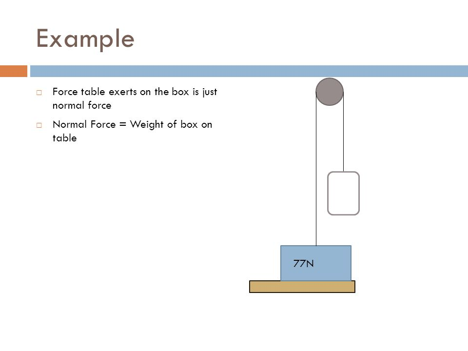 Example  Force table exerts on the box is just normal force  Normal Force = Weight of box on table 77N