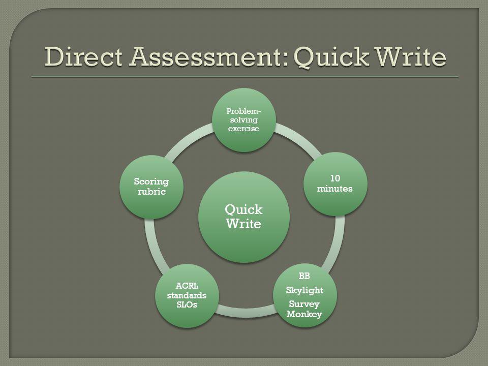 Quick Write Problem- solving exercise 10 minutes BB Skylight Survey Monkey ACRL standards SLOs Scoring rubric