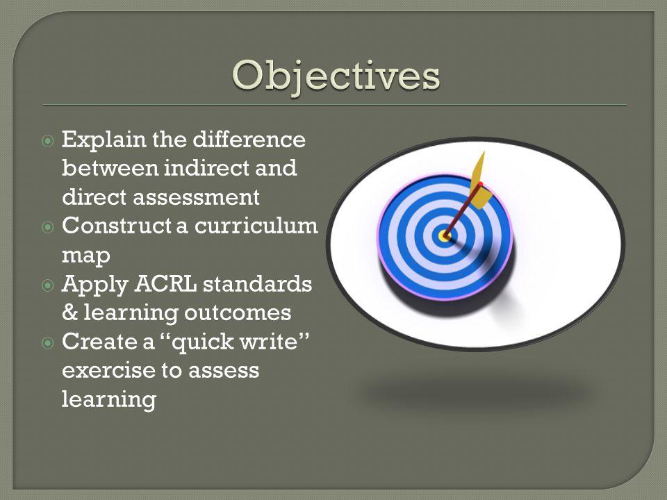 Interactive Psychology Quick Write Quiz/Exercise : http://tinyurl.com/28ugcpa