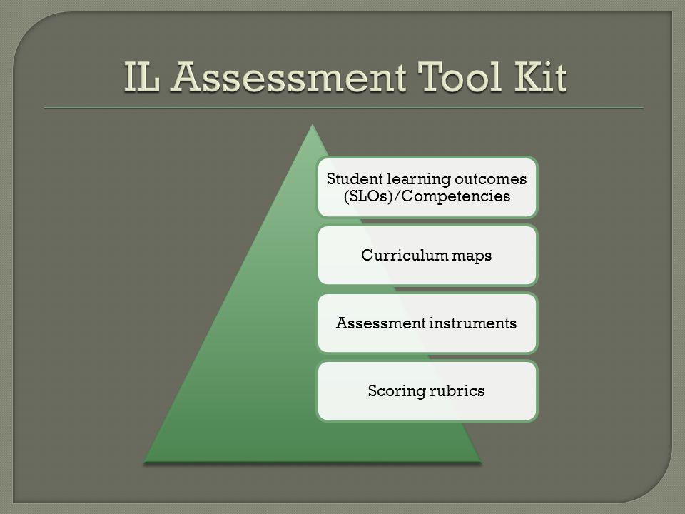 Student learning outcomes (SLOs)/Competencies Curriculum mapsAssessment instrumentsScoring rubrics