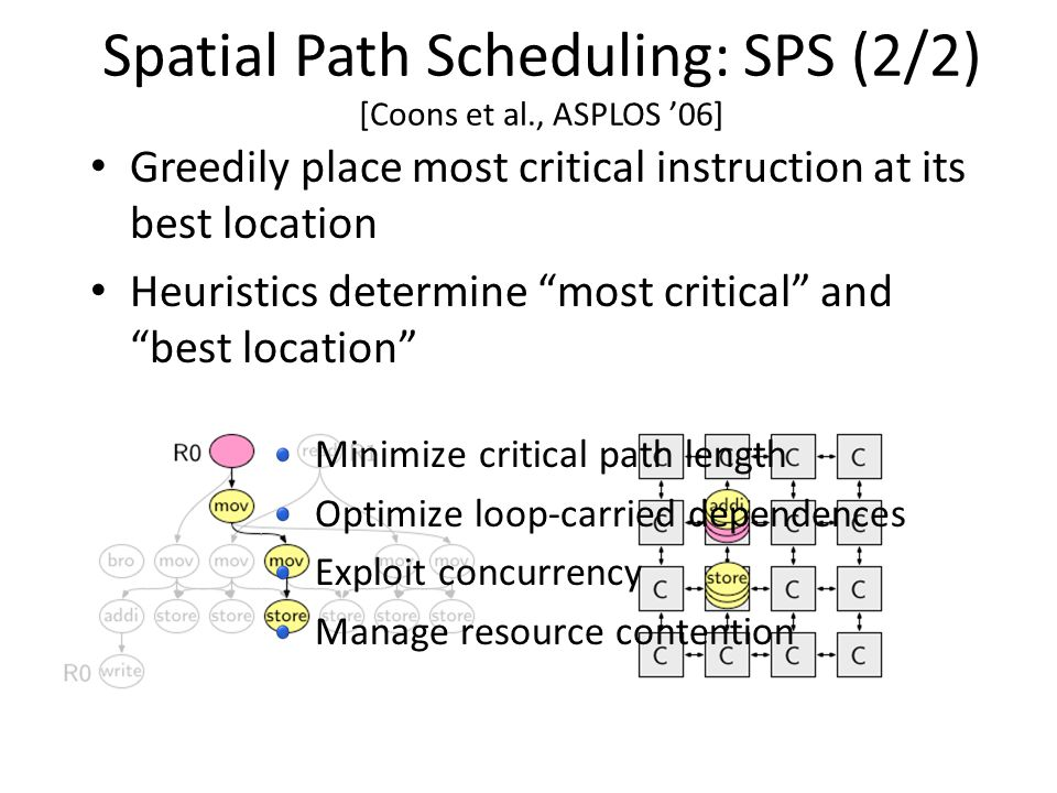 Greedily place most critical instruction at its best location Heuristics determine most critical and best location Minimize critical path length Optimize loop-carried dependences Exploit concurrency Manage resource contention Spatial Path Scheduling: SPS (2/2) [Coons et al., ASPLOS '06]