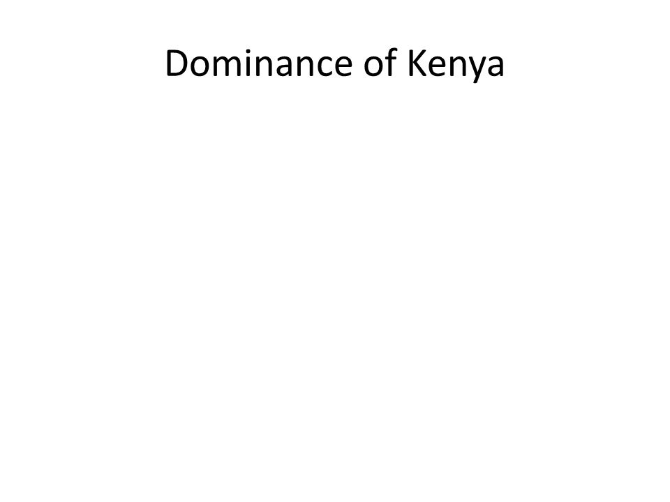Dominance of Kenya