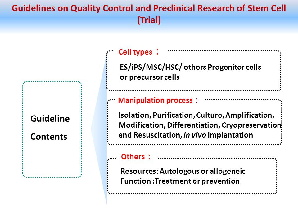 Manipulation process : Cell types : Others : Resources: Autologous or allogeneic Function :Treatment or prevention ES/iPS/MSC/HSC/ others Progenitor cells or precursor cells Guidelines on Quality Control and Preclinical Research of Stem Cell (Trial) Isolation, Purification, Culture, Amplification, Modification, Differentiation, Cryopreservation and Resuscitation, In vivo Implantation Guideline Contents