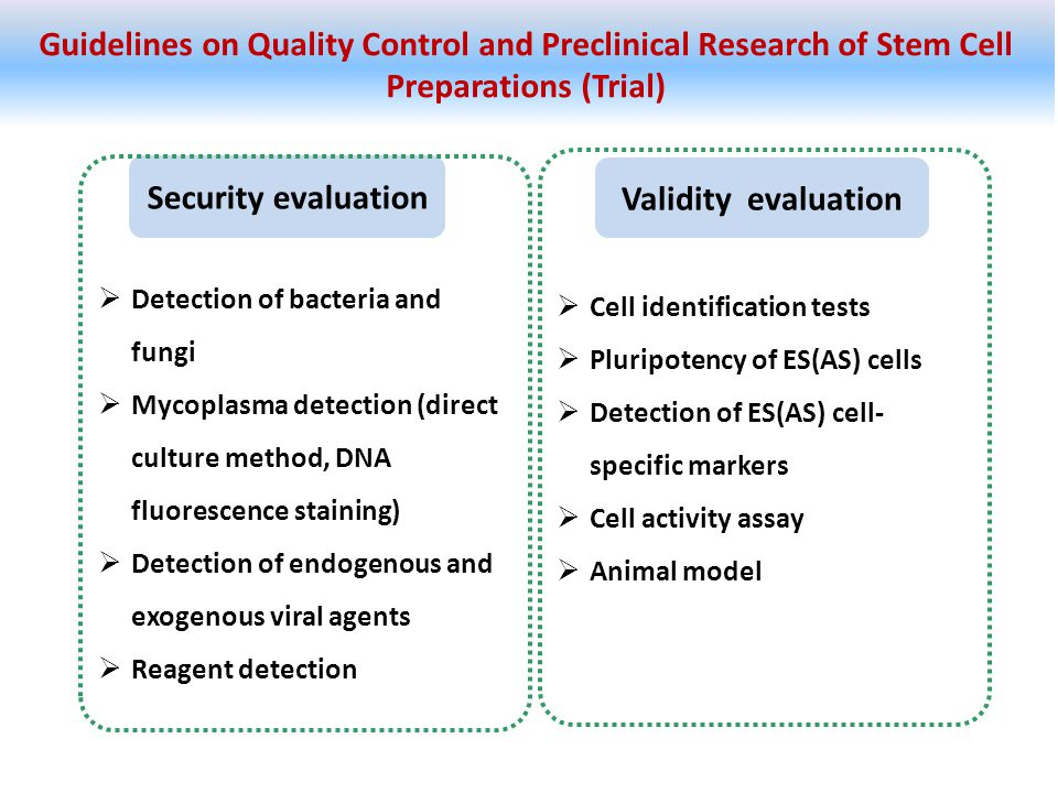 Security evaluation Guidelines on Quality Control and Preclinical Research of Stem Cell Preparations (Trial)  Detection of bacteria and fungi  Mycoplasma detection (direct culture method, DNA fluorescence staining)  Detection of endogenous and exogenous viral agents  Reagent detection Validity evaluation  Cell identification tests  Pluripotency of ES(AS) cells  Detection of ES(AS) cell- specific markers  Cell activity assay  Animal model
