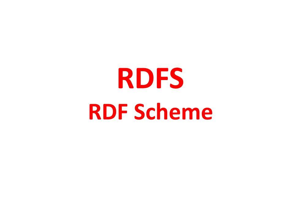 RDFS RDF Scheme