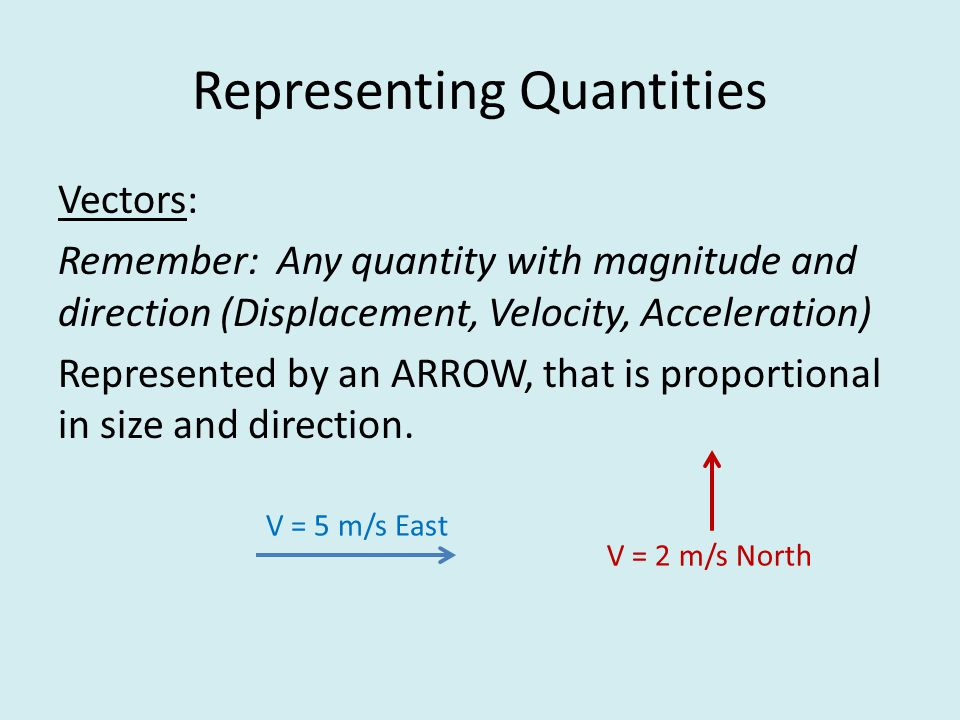 Representing Quantities Vectors: Remember: Any quantity with magnitude and direction (Displacement, Velocity, Acceleration) Represented by an ARROW, that is proportional in size and direction.