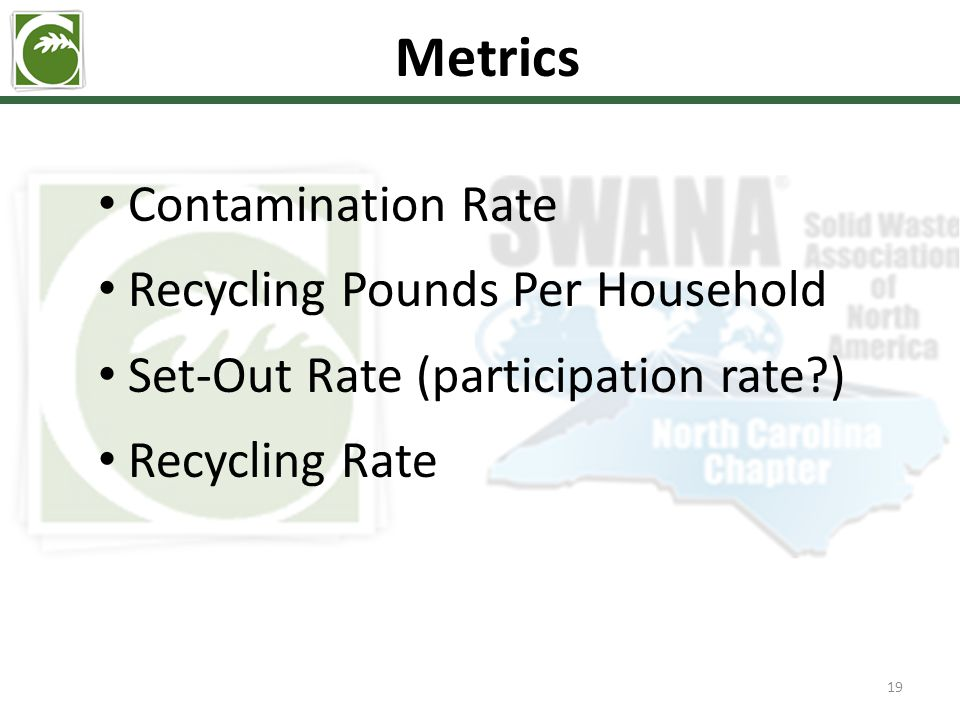 Metrics Contamination Rate Recycling Pounds Per Household Set-Out Rate (participation rate ) Recycling Rate 19