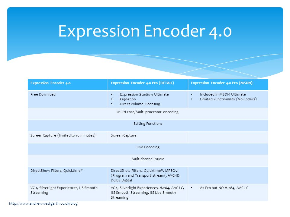 Expression Encoder 4.0Expression Encoder 4.0 Pro (RETAIL)Expression Encoder 4.0 Pro (MSDN) Free Download Expression Studio 4 Ultimate £150-£200 Direct Volume Licensing Included in MSDN Ultimate Limited Functionality (No Codecs) Multi-core/Multi-processor encoding Editing Functions Screen Capture (limited to 10 minutes)Screen Capture Live Encoding Multichannel Audio DirectShow Filters, Quicktime*DirectShow Filters, Quicktime*, MPEG-2 (Program and Transport stream(, AVCHD, Dolby Digital VC-1, Silverlight Experiences, IIS Smooth Streaming VC-1, Silverlight Experiences, H.264, AAC-LC, IIS Smooth Streaming, IIS Live Smooth Streaming As Pro but NO H.264, AAC-LC http://www.andrewwestgarth.co.uk/blog Expression Encoder 4.0