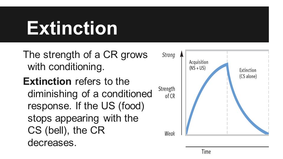 Extinction The strength of a CR grows with conditioning.