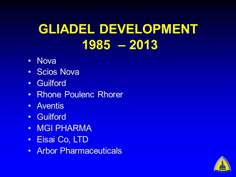 GLIADEL DEVELOPMENT 1985 – 2013 Nova Scios Nova Guilford Rhone Poulenc Rhorer Aventis Guilford MGI PHARMA Eisai Co, LTD Arbor Pharmaceuticals