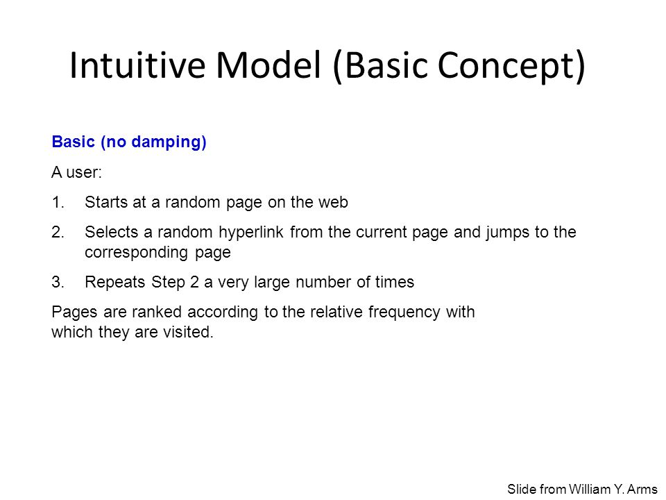 Intuitive Model (Basic Concept) Basic (no damping) A user: 1.