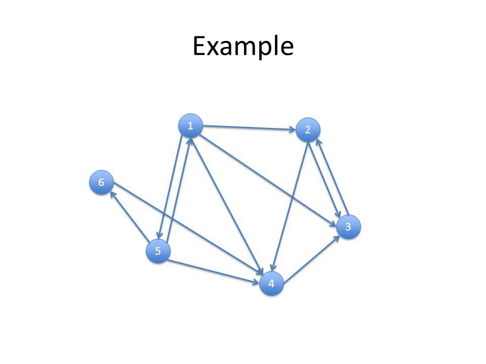 Example 1 1 2 2 4 4 3 3 5 5 6 6