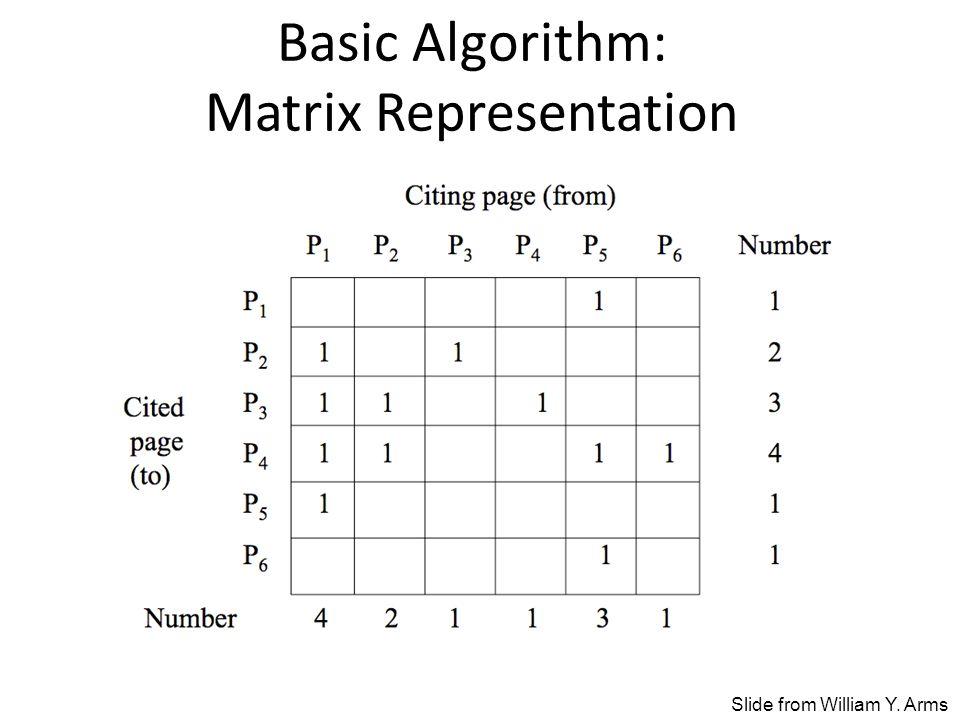 Basic Algorithm: Matrix Representation Slide from William Y. Arms