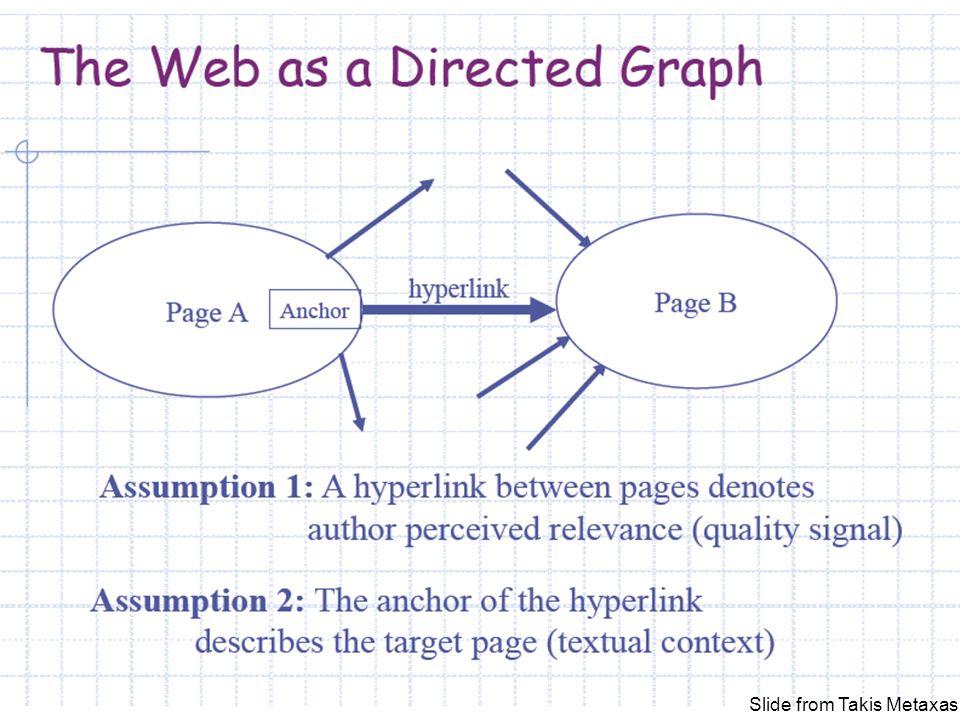 Slide from Takis Metaxas