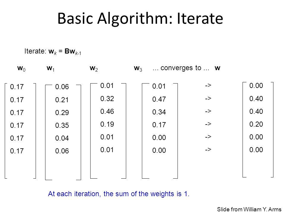Basic Algorithm: Iterate Iterate: w k = Bw k-1 0.01 0.32 0.46 0.19 0.01 0.47 0.34 0.17 0.00 -> 0.00 0.40 0.20 0.00 w 0 w 1 w 2 w 3...
