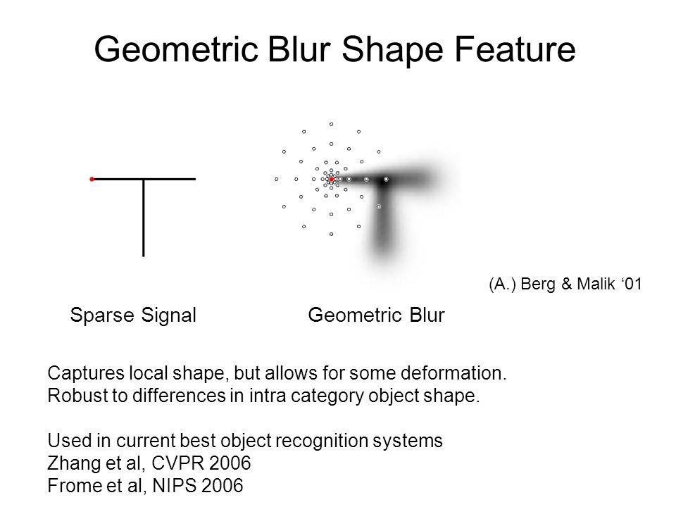 Geometric Blur Shape Feature Sparse SignalGeometric Blur (A.) Berg & Malik '01 Captures local shape, but allows for some deformation.