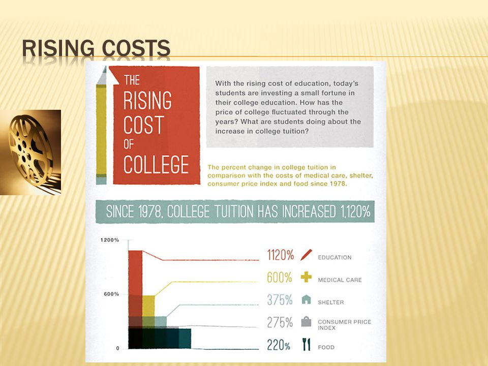  Parents –  41% save for college, 46% save for vacation  14% discourage talking about money  How bank accounts work  Pros and cons of credit cards  How to save  Importance of solid credit