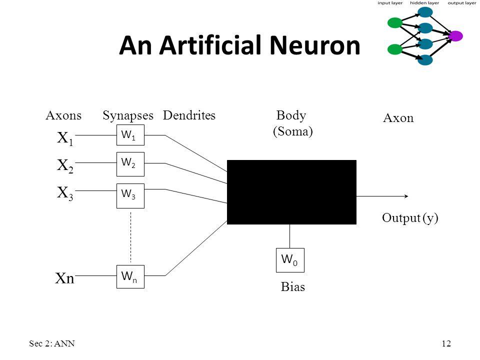 Sec 2: ANN12 An Artificial Neuron W1W1 W2W2 W3W3 WnWn  W0W0 f X1X1 X2X2 X3X3 Xn AxonsSynapsesDendrites Body (Soma) Axon Bias Output (y)
