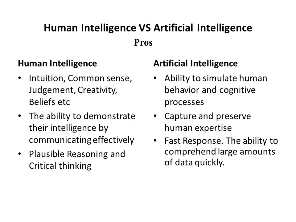 Human Intelligence Intuition, Common sense, Judgement, Creativity, Beliefs etc The ability to demonstrate their intelligence by communicating effectively Plausible Reasoning and Critical thinking Artificial Intelligence Ability to simulate human behavior and cognitive processes Capture and preserve human expertise Fast Response.