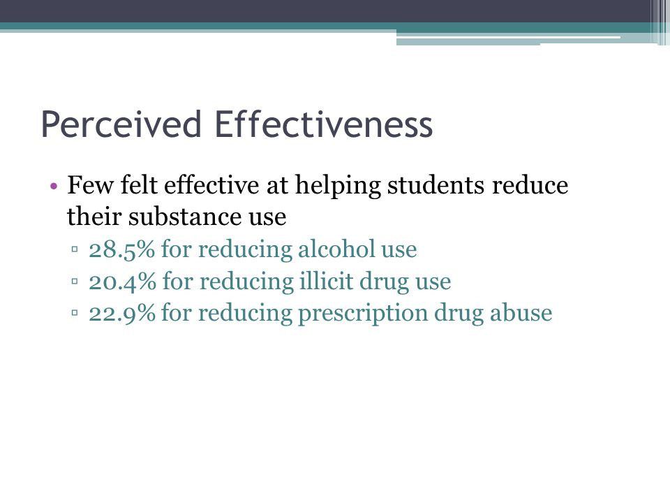 Perceived Effectiveness Few felt effective at helping students reduce their substance use ▫28.5% for reducing alcohol use ▫20.4% for reducing illicit