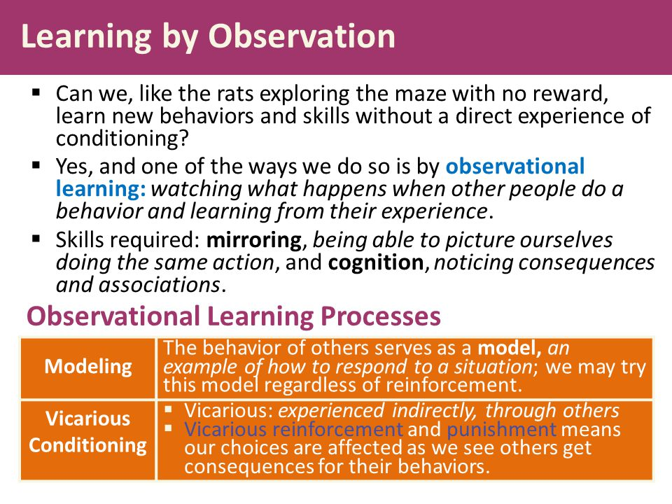 Learning by Observation  Can we, like the rats exploring the maze with no reward, learn new behaviors and skills without a direct experience of condi