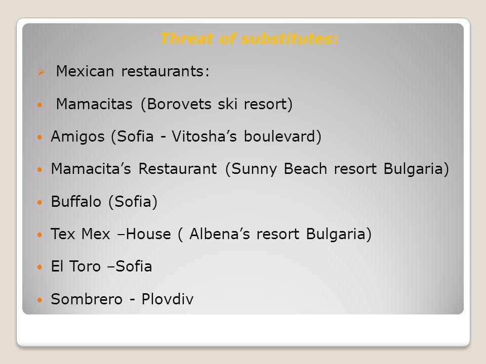 Threat of substitutes:  Mexican restaurants: Mamacitas (Borovets ski resort) Amigos (Sofia - Vitosha's boulevard) Mamacita's Restaurant (Sunny Beach resort Bulgaria) Buffalo (Sofia) Tex Mex –House ( Albena's resort Bulgaria) El Toro –Sofia Sombrero - Plovdiv
