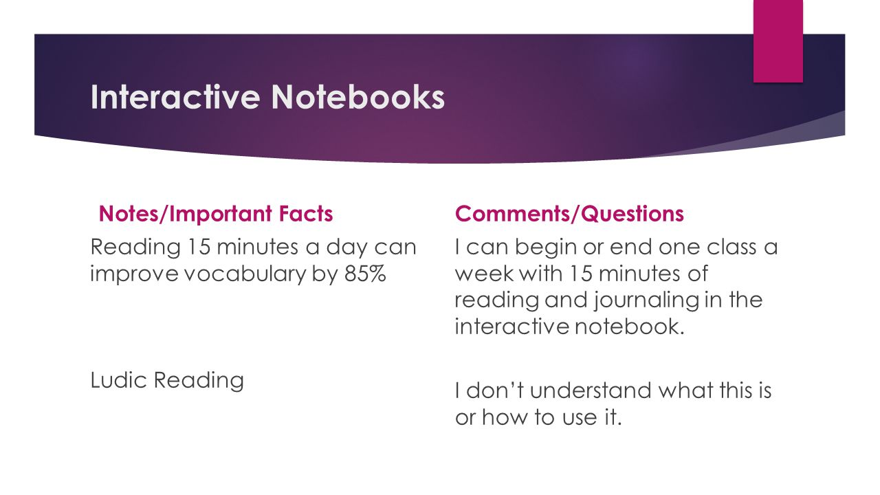 Interactive Notebooks Notes/Important Facts Reading 15 minutes a day can improve vocabulary by 85% Ludic Reading Comments/Questions I can begin or end one class a week with 15 minutes of reading and journaling in the interactive notebook.