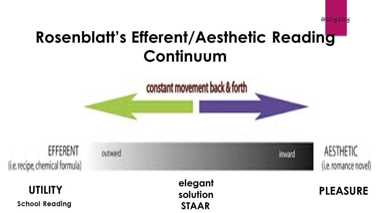 RokRose Rosenblatt's Efferent/Aesthetic Reading Continuum UTILITY PLEASURE elegant solution STAAR School Reading