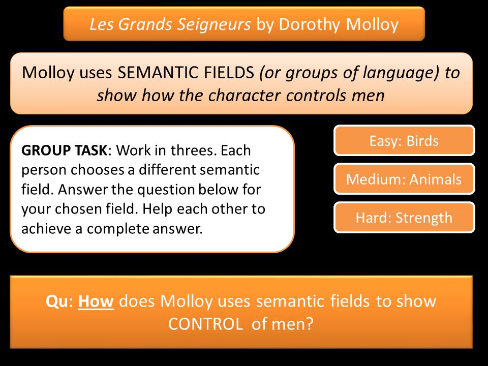 Molloy uses SEMANTIC FIELDS (or groups of language) to show how the character controls men Hard: Strength Medium: Animals Easy: Birds GROUP TASK: Work
