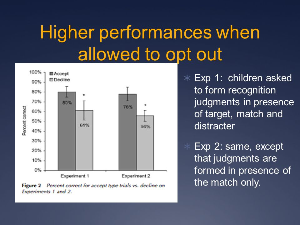 Higher performances when allowed to opt out (Balcomb & Gerken, 2008)  Exp 1: children asked to form recognition judgments in presence of target, match and distracter  Exp 2: same, except that judgments are formed in presence of the match only.