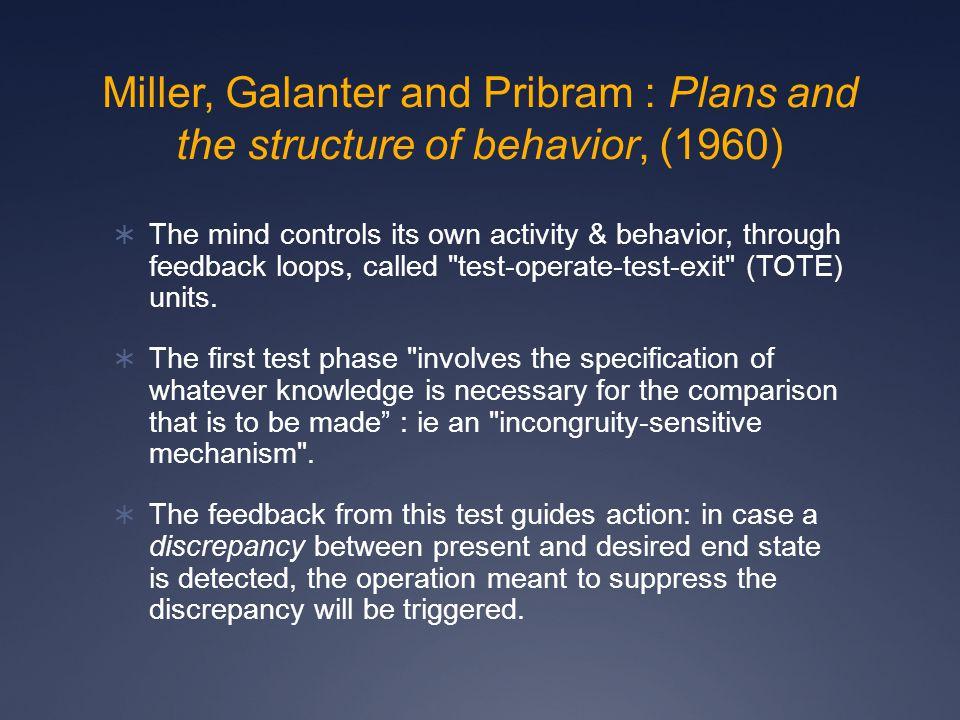 Miller, Galanter and Pribram : Plans and the structure of behavior, (1960) Miller's et al.