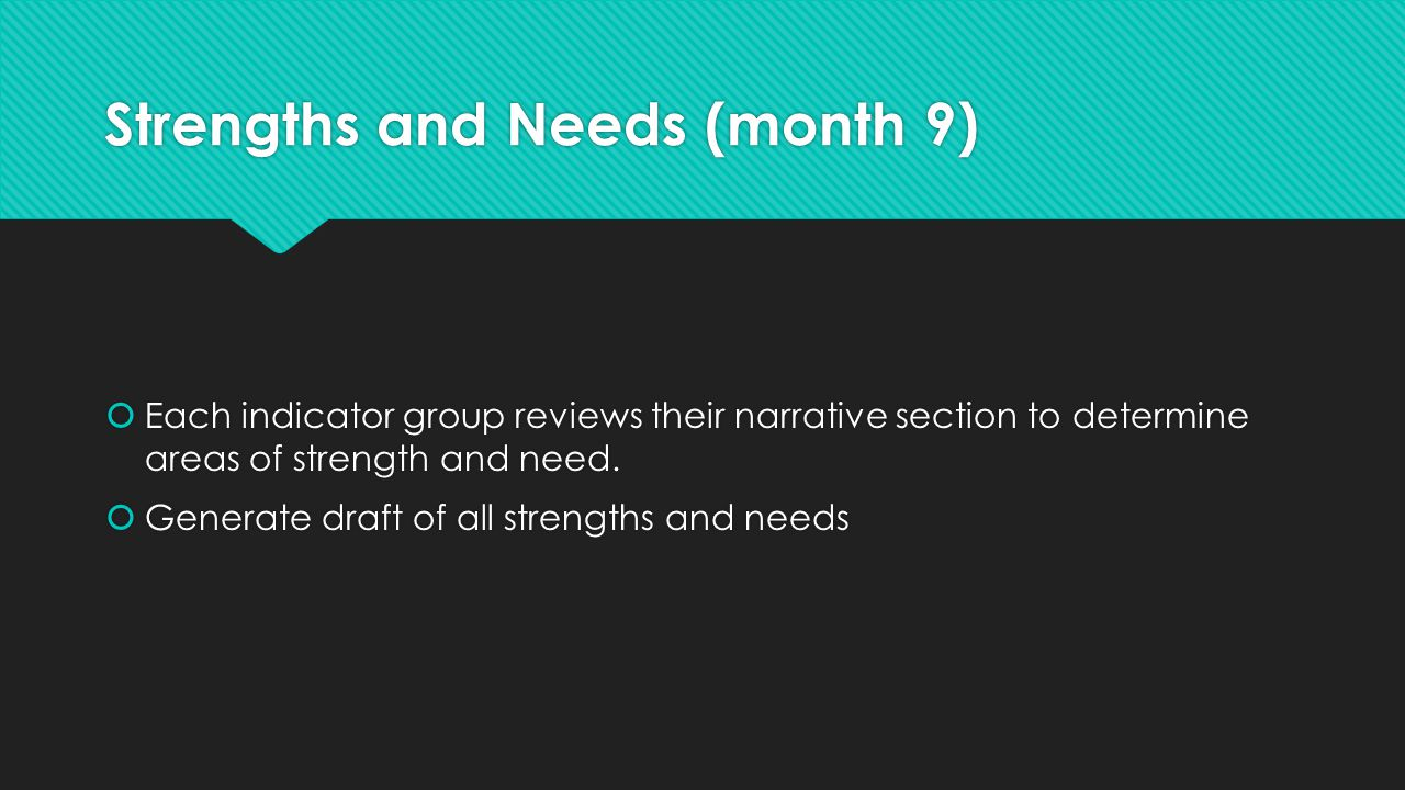 Strengths and Needs (month 9)  Each indicator group reviews their narrative section to determine areas of strength and need.  Generate draft of all