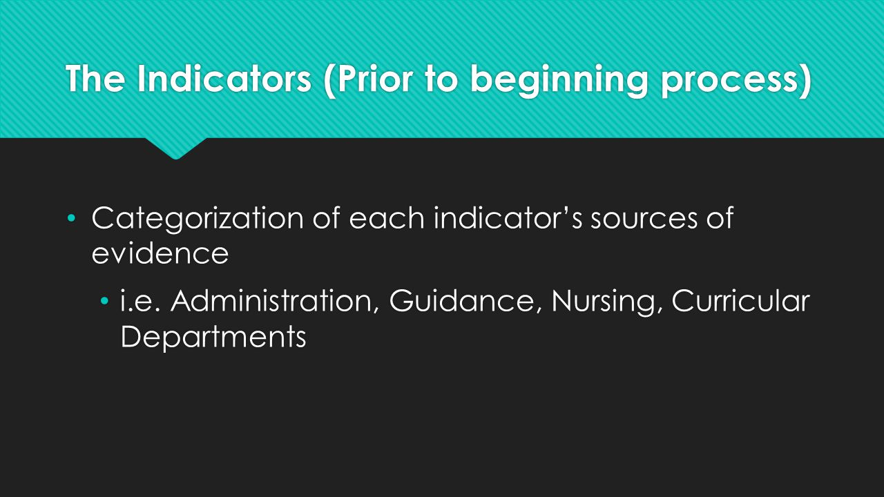 The Indicators (Prior to beginning process) Categorization of each indicator's sources of evidence i.e. Administration, Guidance, Nursing, Curricular