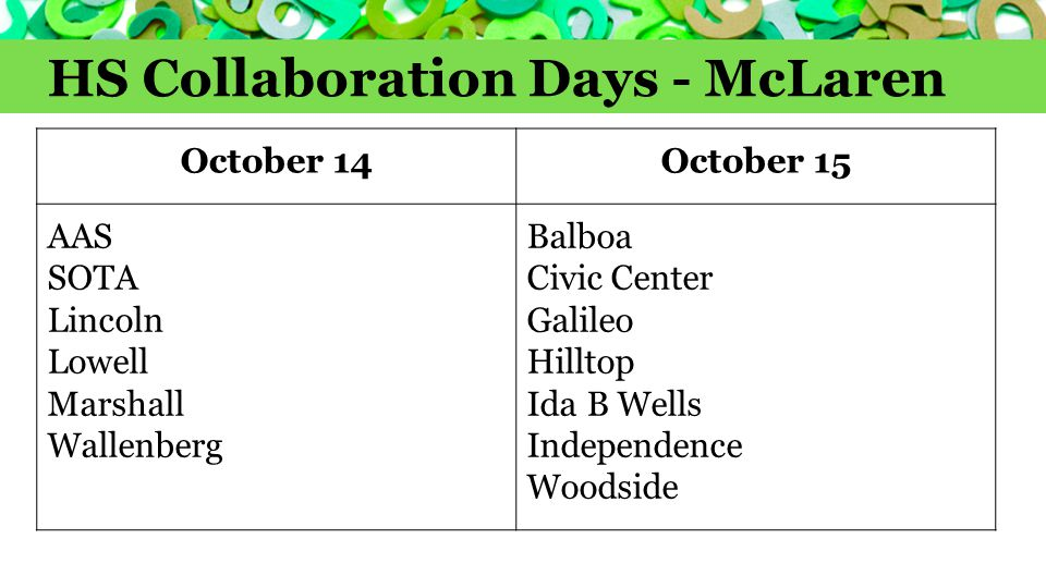 HS Collaboration Days - McLaren October 14October 15 AAS SOTA Lincoln Lowell Marshall Wallenberg Balboa Civic Center Galileo Hilltop Ida B Wells Independence Woodside