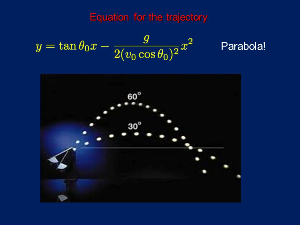 Equation for the trajectory Parabola!