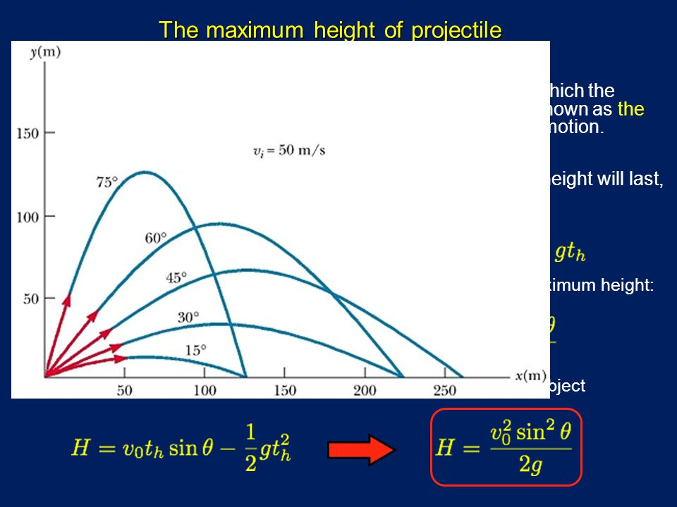 The maximum height of projectile The highest height which the object will reach is known as the peak of the object s motion.