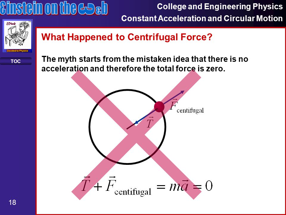 College and Engineering Physics Constant Acceleration and Circular Motion 18 TOC What Happened to Centrifugal Force.