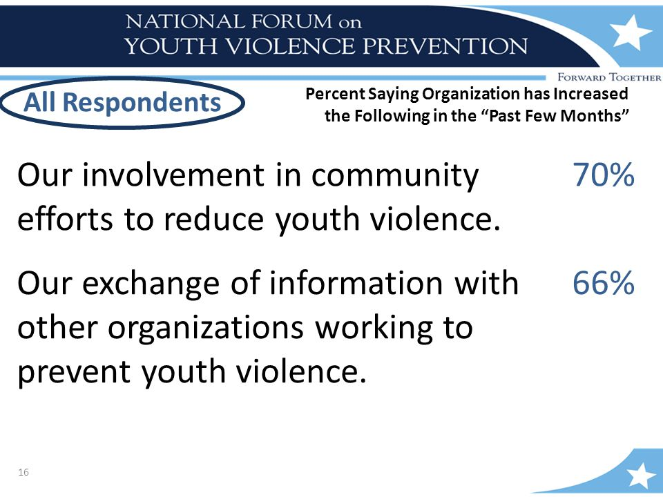 16 Our involvement in community efforts to reduce youth violence. 70% Our exchange of information with other organizations working to prevent youth vi
